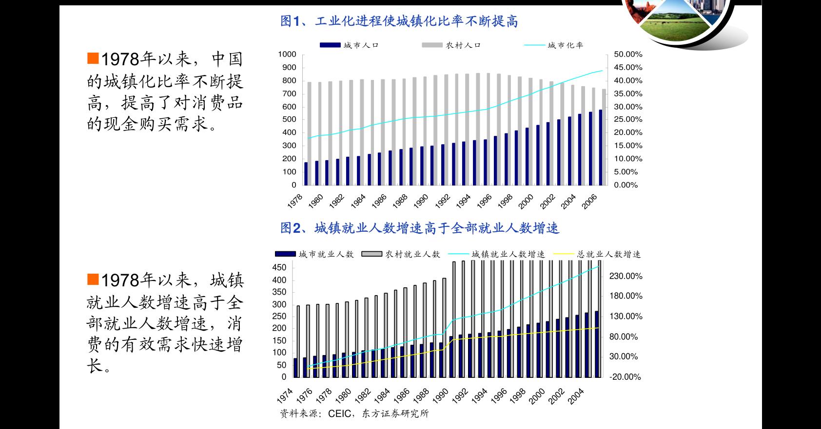 招商证券-电商代运营行业深度报告:平台与流量变化衍生新需求代运营持续高增长-210201