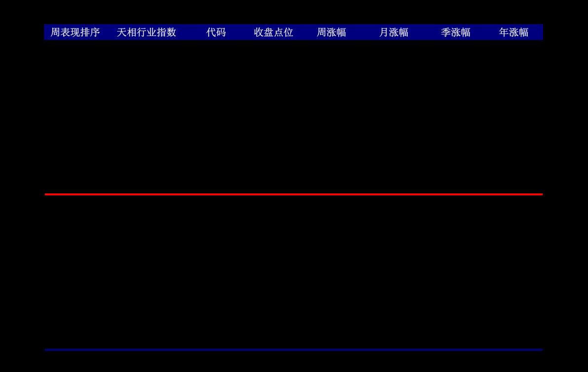 k线股票攻略)