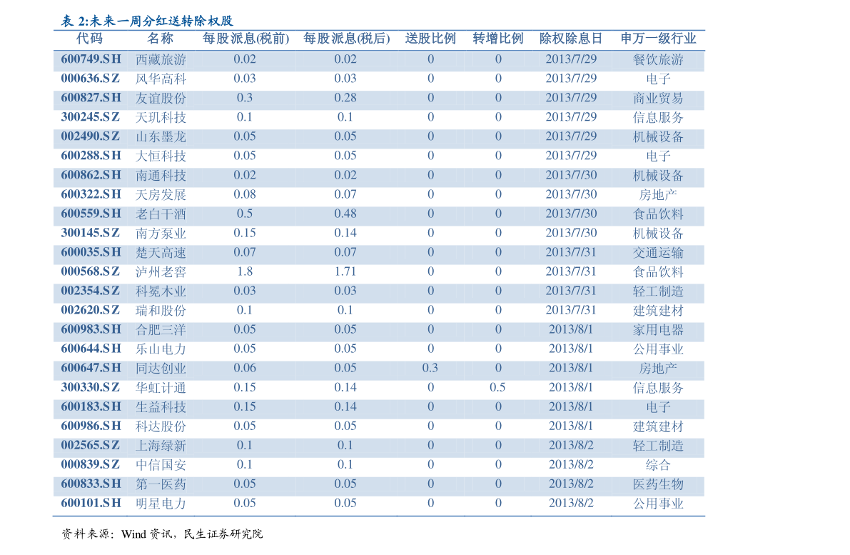 股票经典书籍排行榜(股票经典书籍排行榜2015)插图
