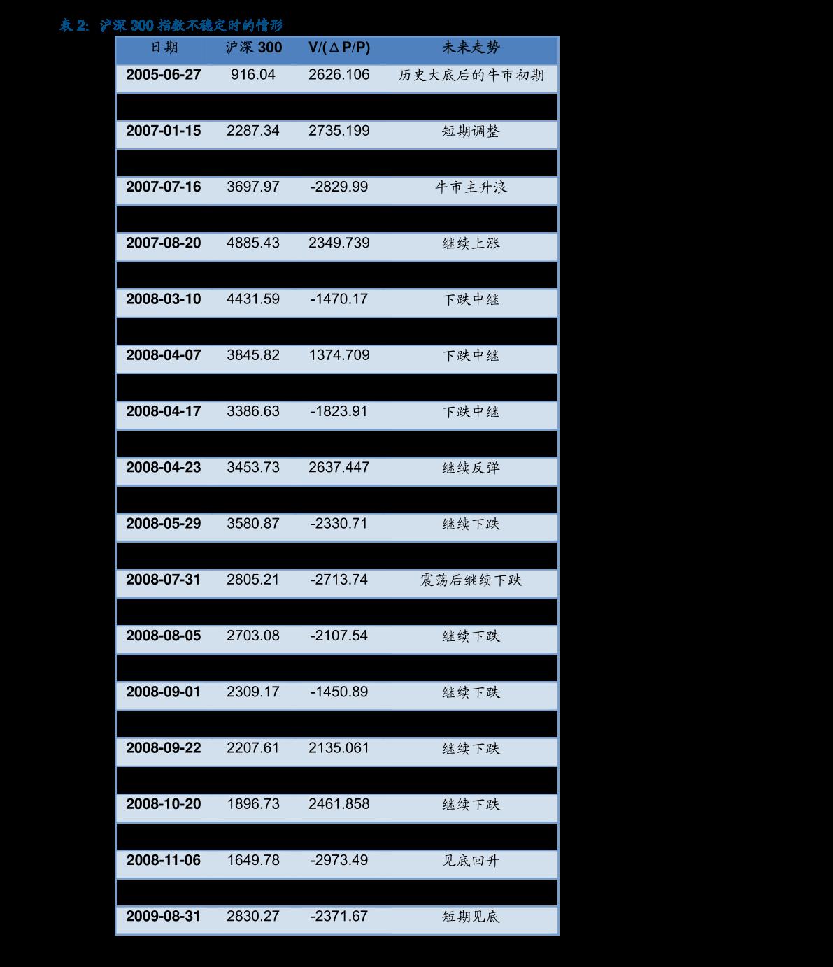 分红排行榜_2016上市公司分红率排名