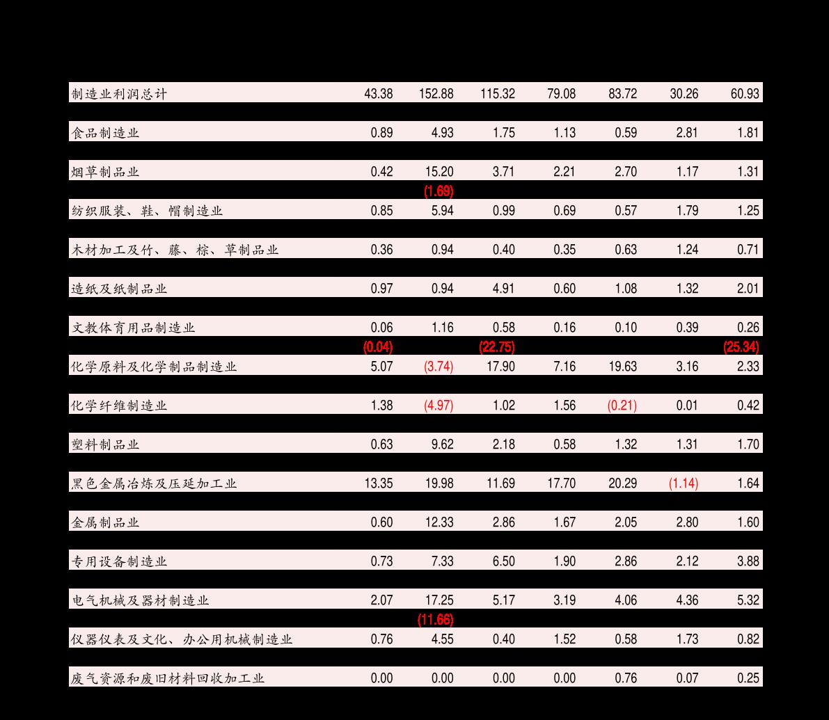 内蒙古2021GDP_2021内蒙古农业分布图