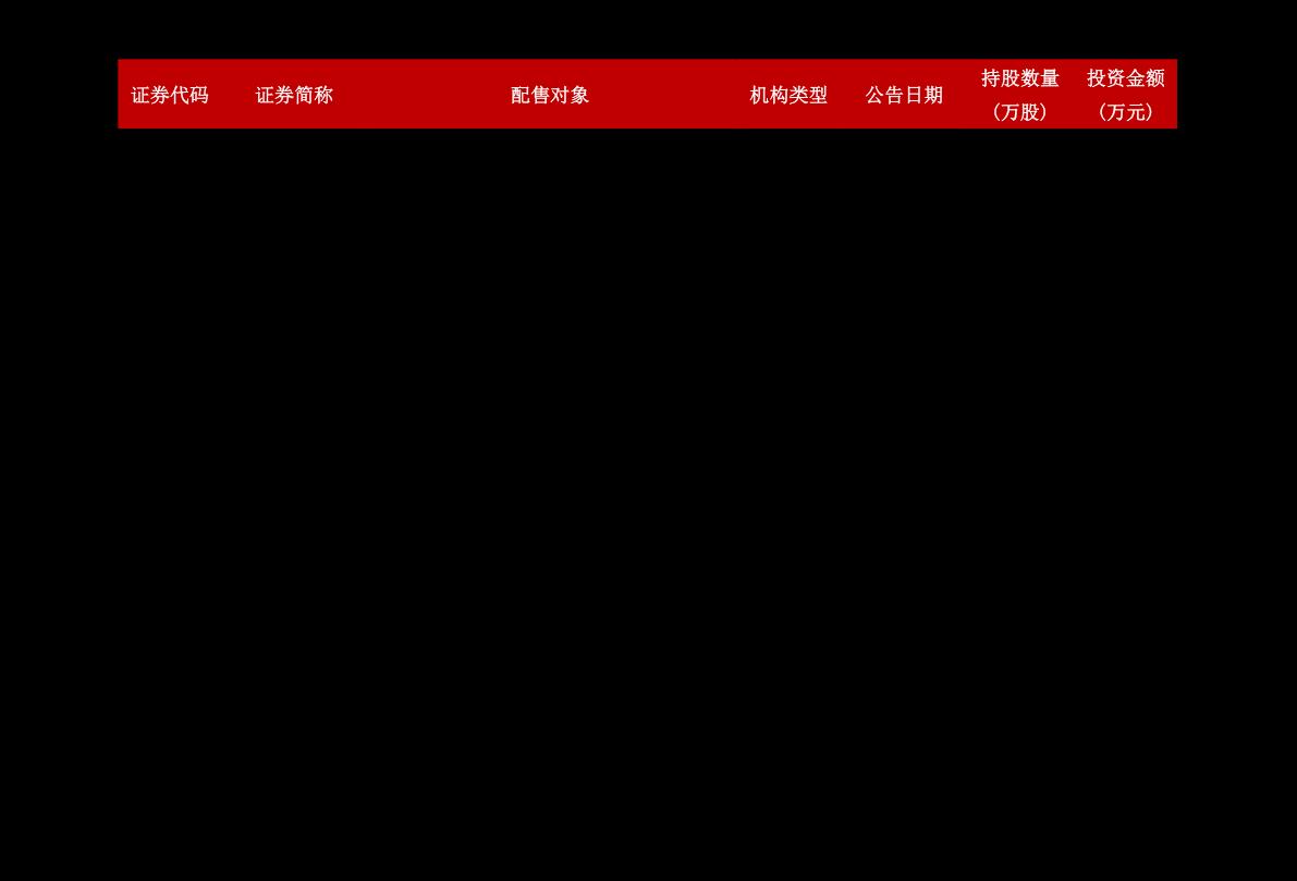 汽车快修店托管运营方案_抖音同城商家爆店码运营方案_淘宝店运营方案