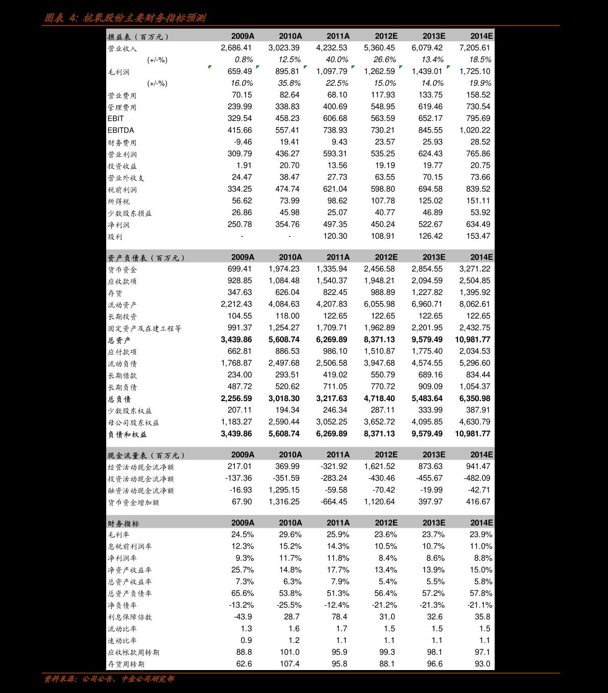 总市值GDP_超1000家!广东省上市公司总市值近25万亿,比德国GDP还要高