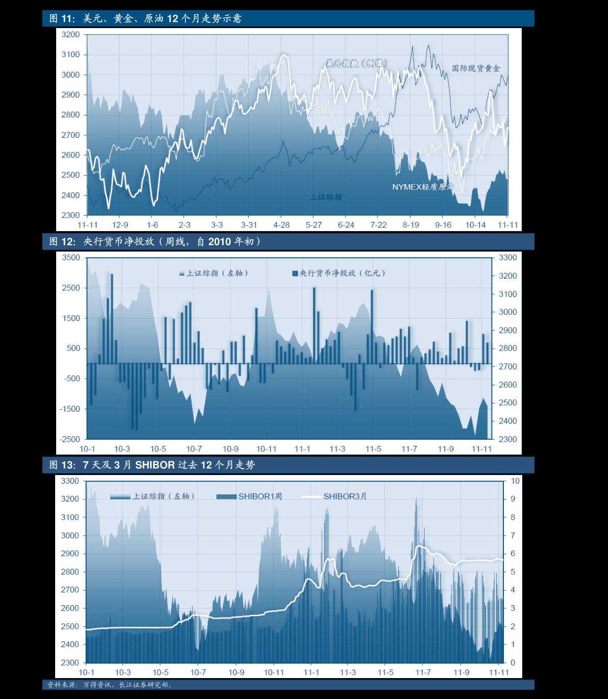 股票近期热点板块(近期股票热点概念)