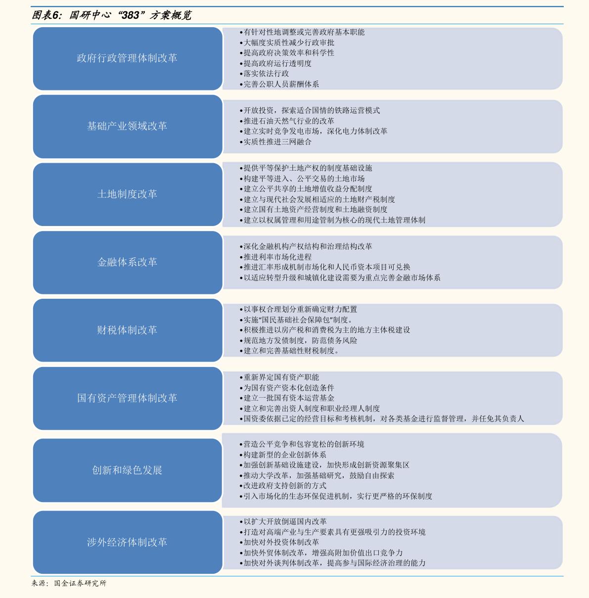中国结算网站查询股票账户(查询股票账户信息)