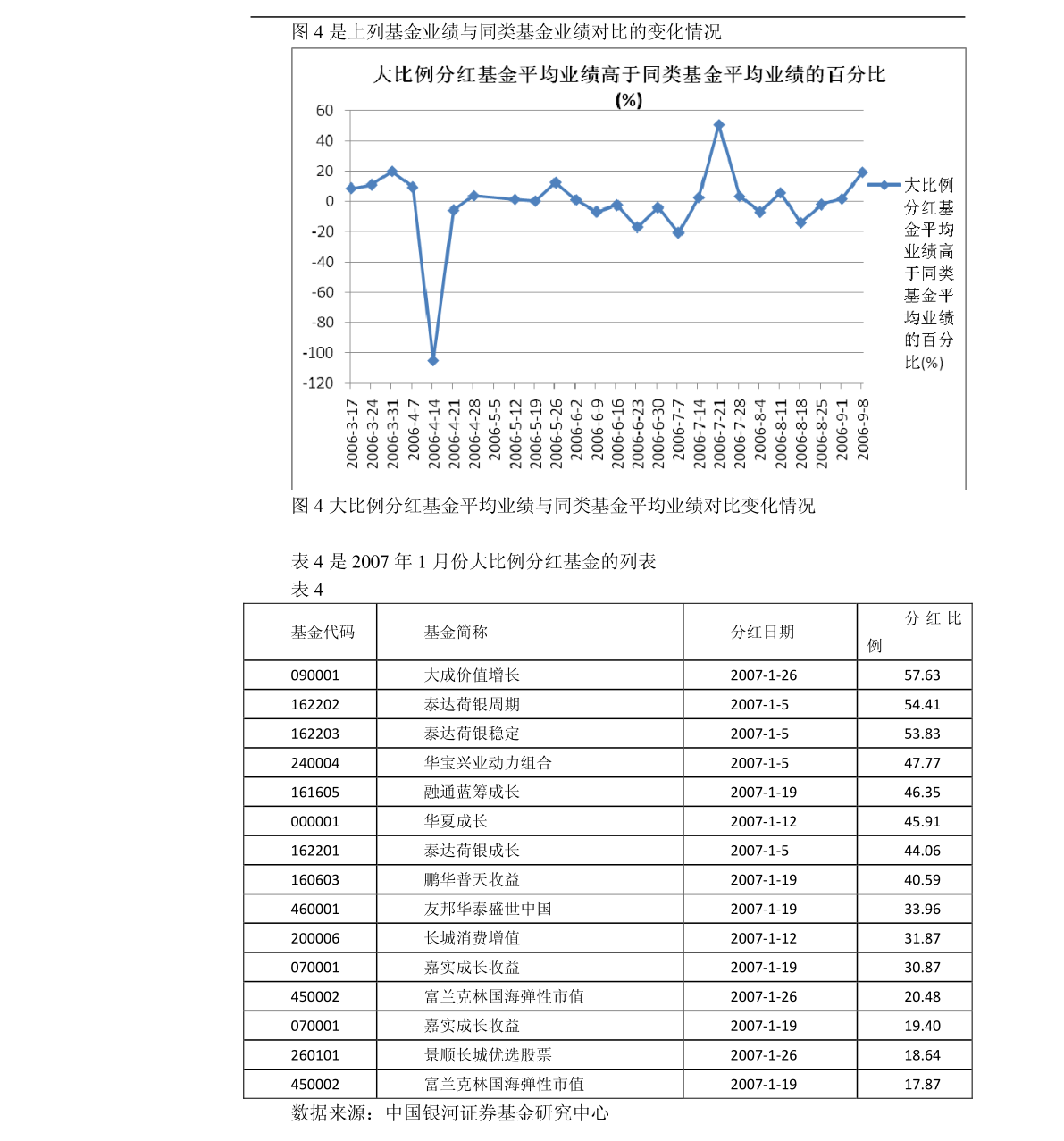 上海证券-策略周报-210322
