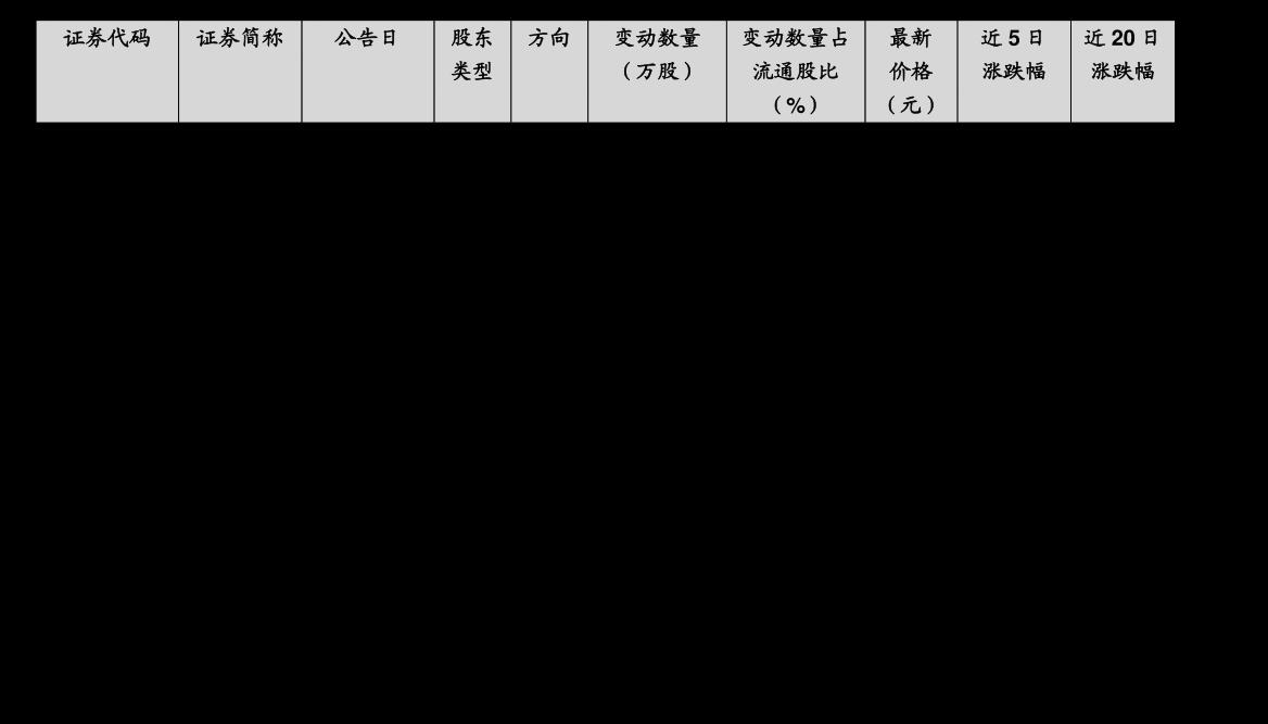 邮储股票代码是(邮储股票代码是多少)