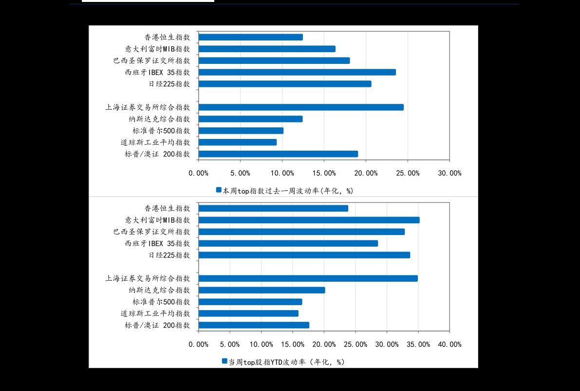 股市书籍经典排行榜(炒股技术书籍排行榜)插图3