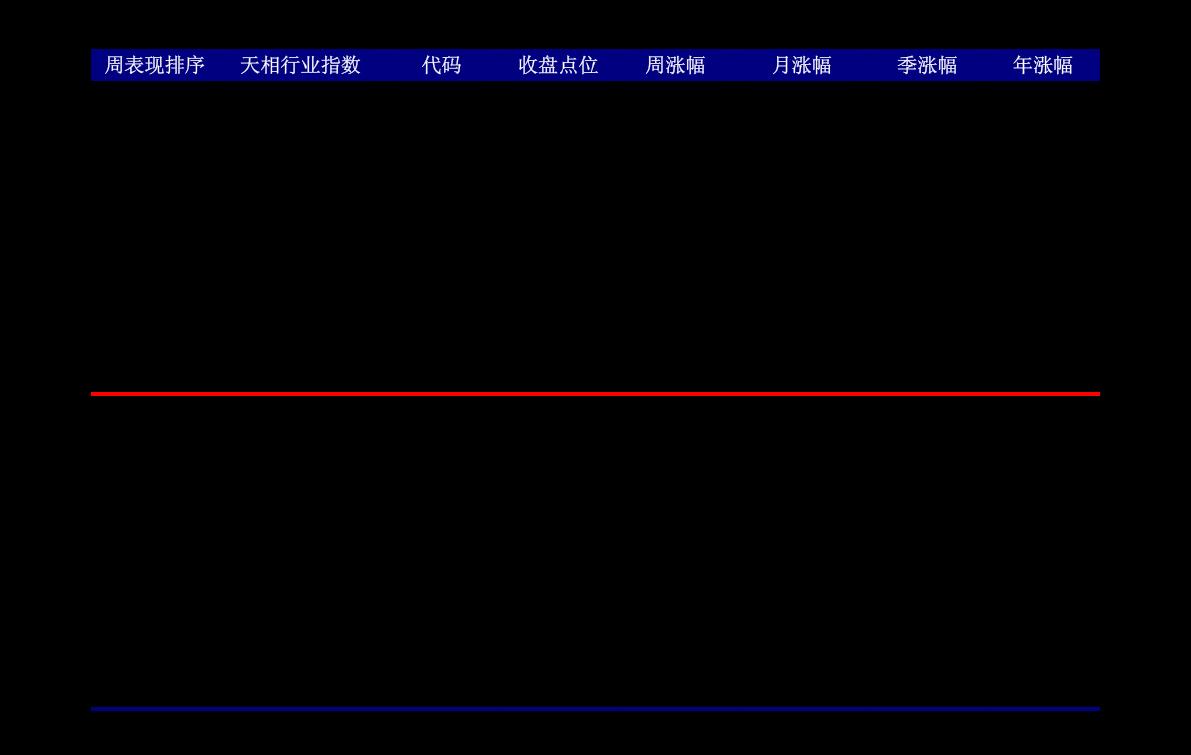 股市书籍经典排行榜(炒股技术书籍排行榜)插图4