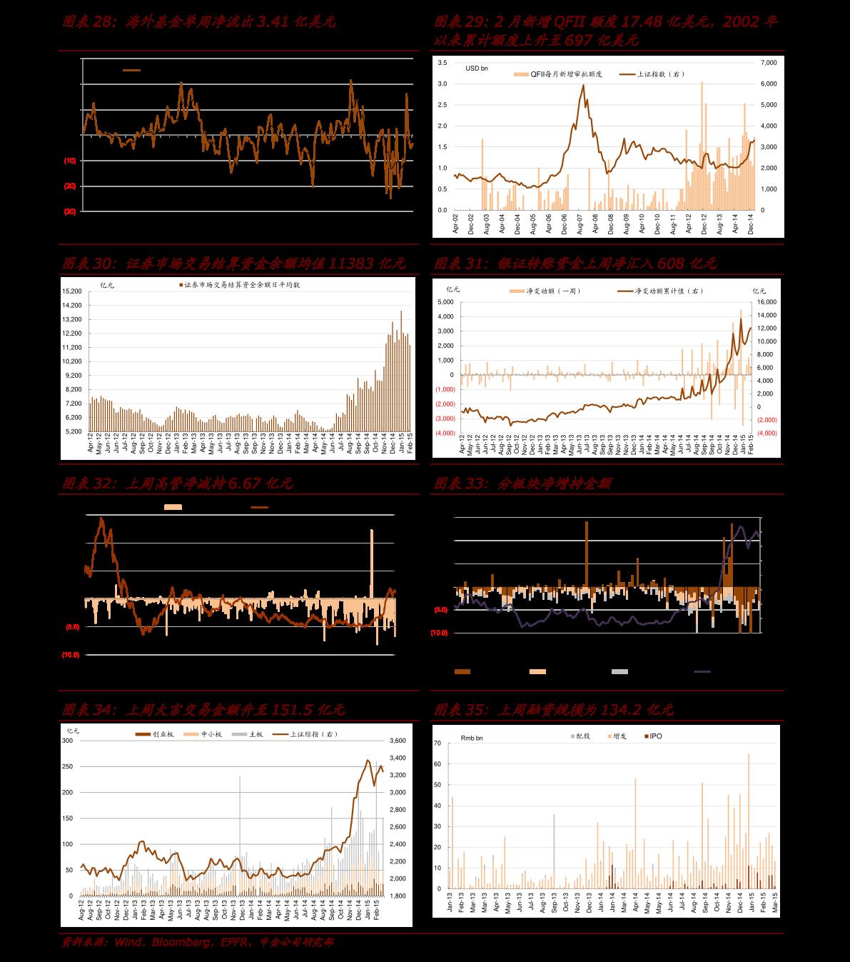 股票市场网站(股票交易网站有哪些)