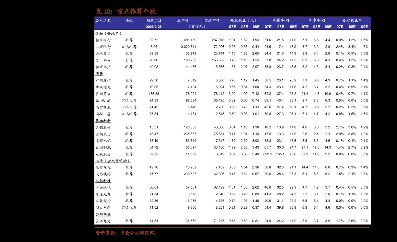 炒股k线图解大全(股票常识k线图)