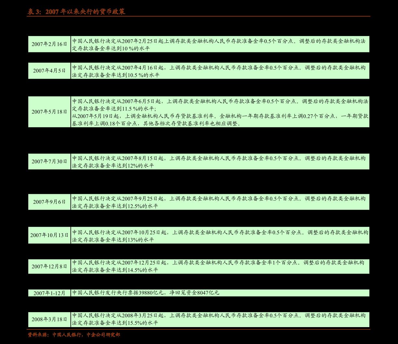 对gdp的理解_从GDP了解发展,从人口增量看到未来潜力.带你分析宁波杭州湾新区...
