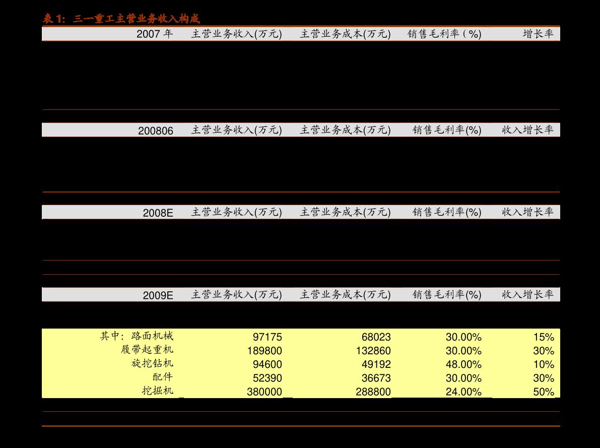 香港股票开户必要众少钱(怎样管束香港股票开户)