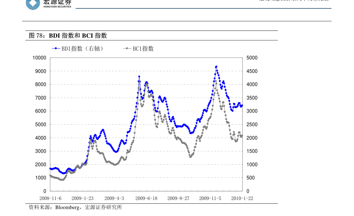 黑龙江2021四季度gdp数据_22省份一季度GDP 湖北增速第一,7省跑赢全国(3)