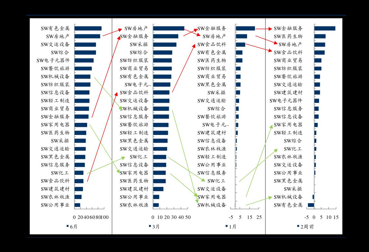 安徽十四五gdp目标_中兴通讯专题研究报告 砥砺前行,ICT龙头蓄势待发