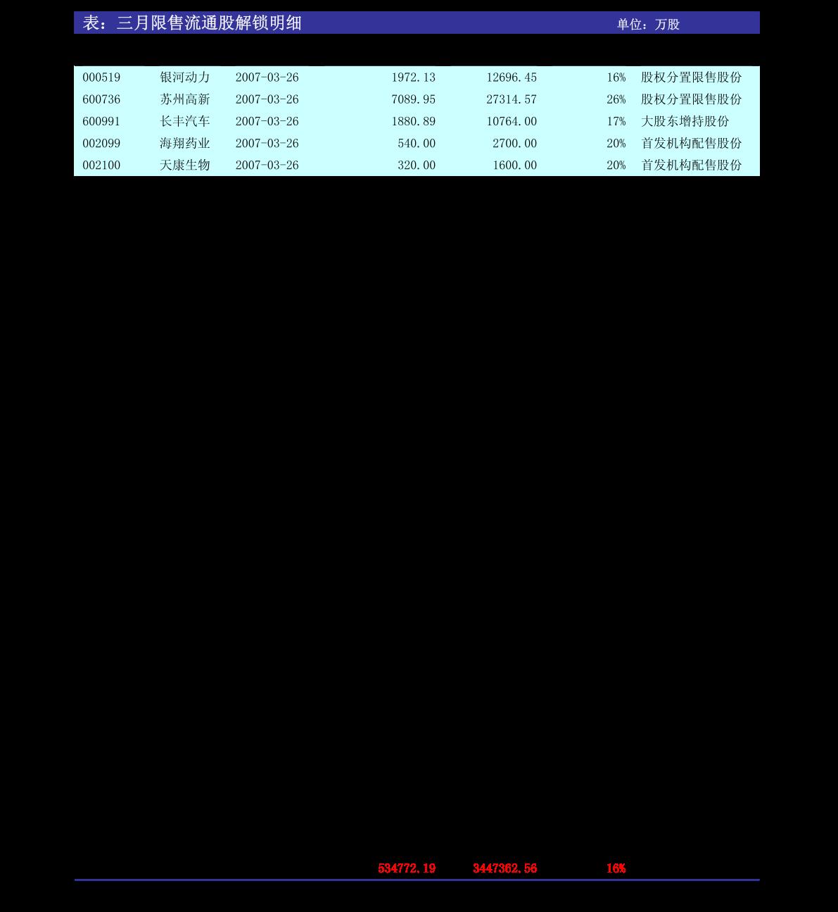 海通证券-每日早报-210608