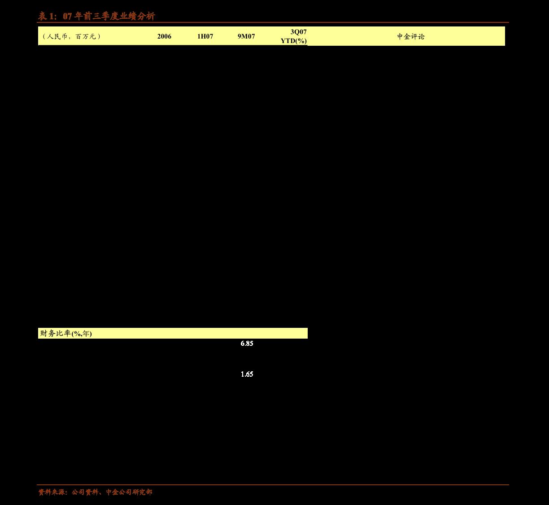 光大证券-中环股份-002129-股权激励系列公告点评:回购+股票期权激励计划+员工持股计划开启混改新篇章-210620